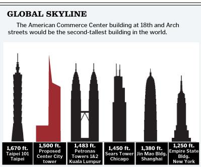 global-skyline-philly-daily-news.jpg